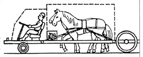 Телега впереди лошади Image002